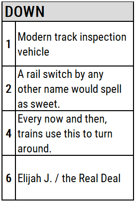 Ready To Test Your Railevant Knowledge North Carolina Railroad